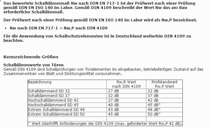 Schallschutz Rw,P 42 DB